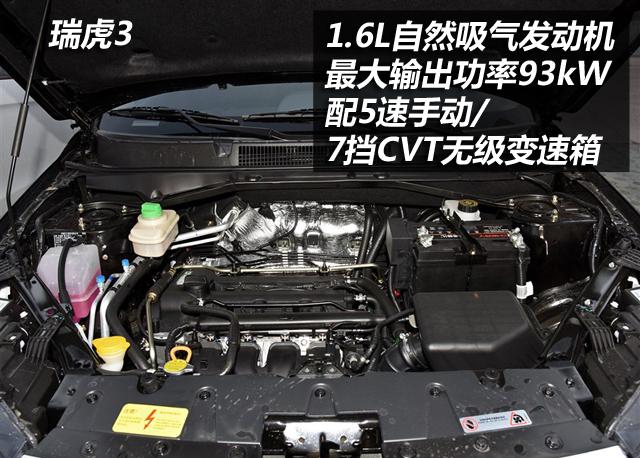 从发动机参数上来看,宝骏560凭借排量上的优势,动力输出要强于瑞虎